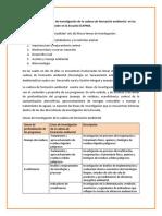 Lineas de Investigación ECAPMA _ Cadena de Formación Ambiental