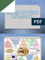 Portfólio 2014 - PIBID/Espanhol