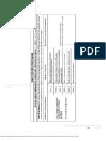 Elaboraci n de La Documentaci n t Cnica Seg n El REBT 1