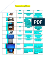 fallas del hardware y software.pdf