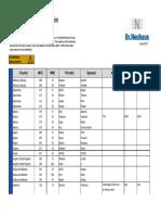 Provider-netID 06 2011