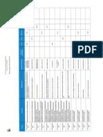 Oferta Academica Primer Semestre 2017