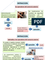 diapositivas aduanas