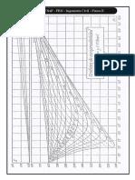 Graficos de Compresibilidad Fisica II
