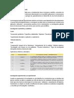 Investigación Básica y Aplicada.docx