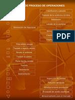 diagrama de proceso de operaciones.ppt