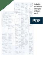 FCE WritingPart