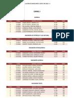 Relacion de Ingresantes CEPRE UNI 2010 - II