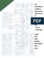 FCE WritingPart Scope