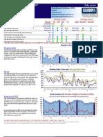Market Action Report - City_ Highland Park - Jul2010