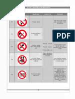 NPT020 - Sinalixação de Proibição