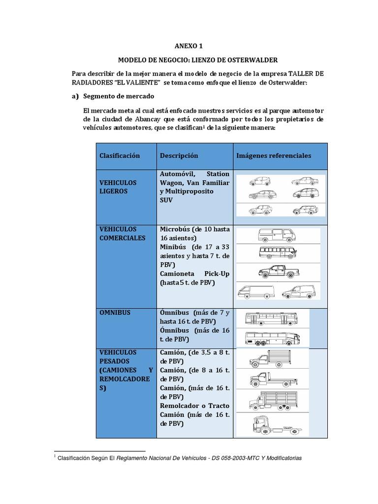 ANEXOS DEL PLAN DE NEGOCIO.pdf
