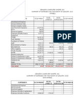 Summary of Expenses 2016