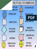 simbolos_diagramas