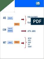 AIS COM MET.pdf