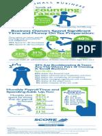 Score Infographic DEC2014 Websites