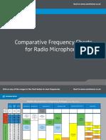 Radio_Mic_Frequency_charts_2014.pdf