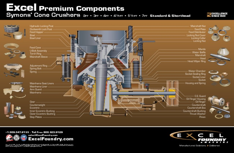 crusher cross section symons pdf machines manufactured goods