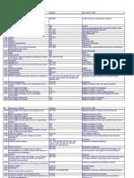 Copia de Listas_Asociadas-Catalogo