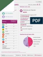 Informe Legislativo 2017