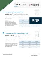 NC Data sheet