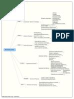 01-Metodologia Para Projeto de Processos