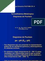 Metalurgia Extractiva PUCP MIN 276 -II - POURBAIX.pdf