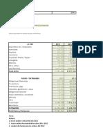 Trabajo Analisis Financiero