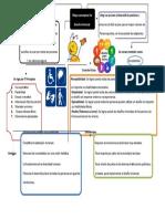 mapaconceptualdiseouniversal-130712220804-phpapp02.docx