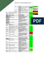 Ocupacoes-Código CNAE Ordemalfabetica_MEI SP