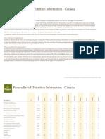 Panera Nutrition Canada