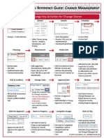 Change Management Quick Reference Guide
