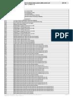Fault Code List for Antilock Brake System (ABS) Control Unit
