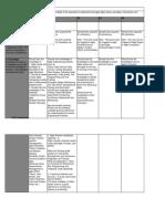 Agile Delivery.pdf