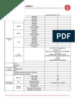 FT-Huawei-Mate8-280316.pdf