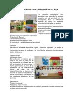 Aspectos Pedagógicos de La Organización Del Aula