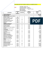 Costo de Produccion Hectarea Cebolla Cab Roja en Ica