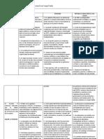 Multicultural III - Portugal, Rumania y RDC (Cuadro Comparativo).docx