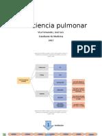 Insuficiencia pulmonar.pptx