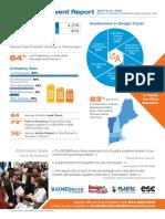 Boston 2016 Event Attendance Report