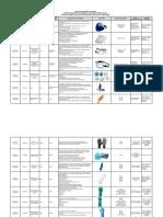 Matriz EPP Servicios de Alimentación