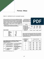 Corrosion resistant materials 04