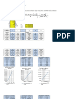 Analisis de Sensibilidad Caidas de Presion a Traves de La Completacion