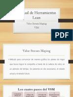 VSM Manual de Herramientas Lean