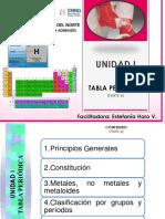 1.3  TABLA PERIODICA....pdf