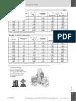 R4 Relay Coil Data