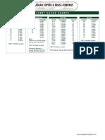 sheet_gauge_charts.pdf