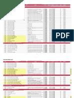 Hilti 2016 Price List