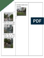 Identifikasi Bangunan Di Jalan Sultan Fatah