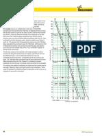 Curves.pdf